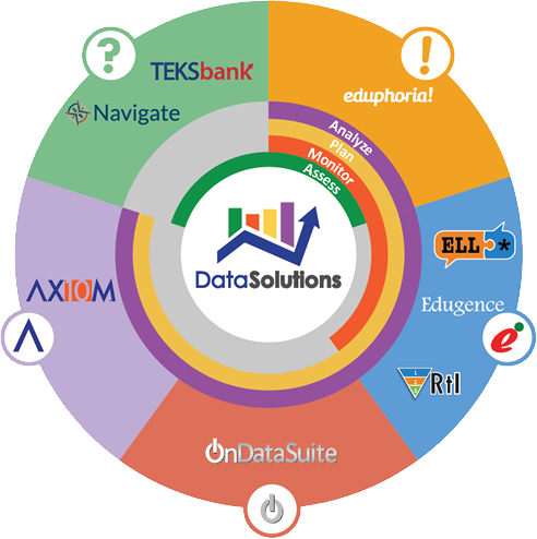 Data Solutions products